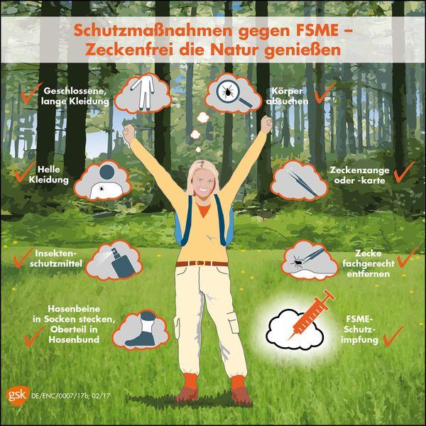 Schutzmaßnahmen gegen FSME  - Zeckenfrei die Natur genießen. Foto: djd/GSK