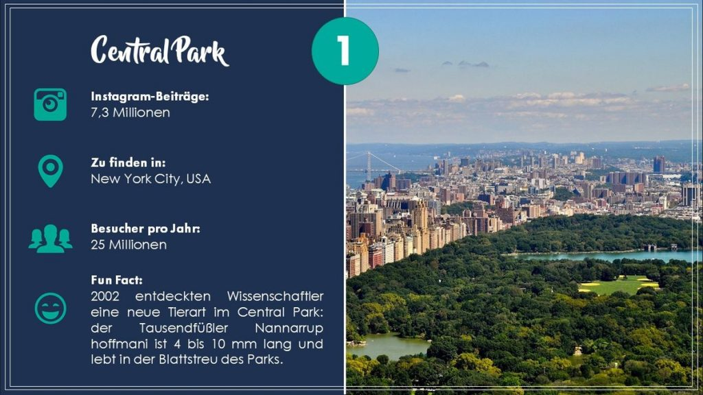 Platz 1: Central Park in New York City (USA). Grafik: travelcircus.de