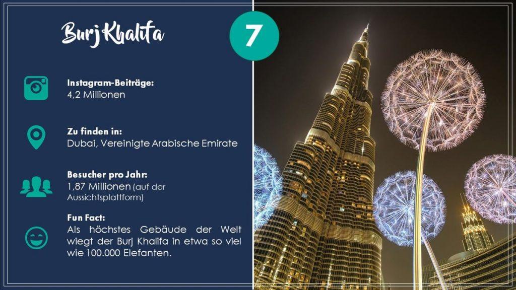 Platz 7: Burj Khalifa in Dubai (VAE). Grafik: travelcircus.de