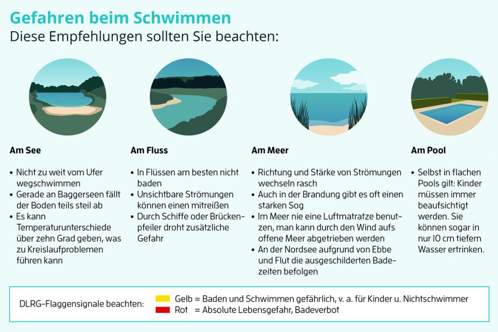 Grafik: heimwerker.de